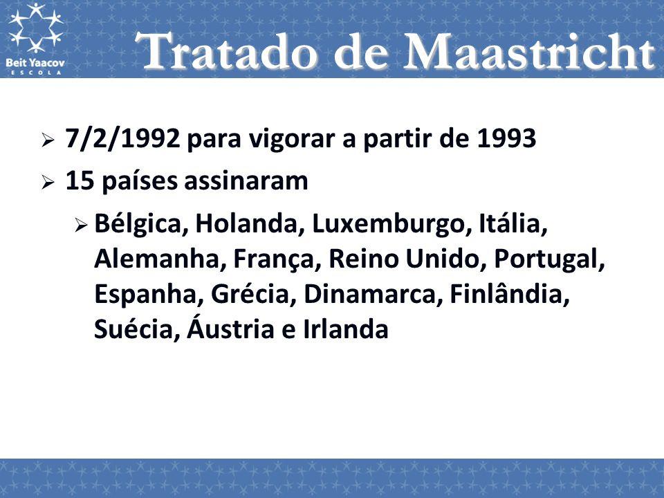 7/2/1992 para vigorar a partir de 1993 15 países assinaram Bélgica, Holanda, Luxemburgo, Itália, Alemanha, França, Reino Unido, Portugal, Espanha, Gré
