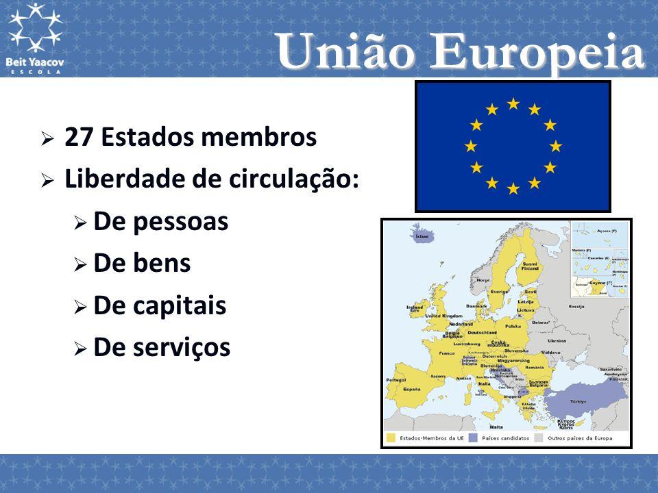 27 Estados membros Liberdade de circulação: De pessoas De bens De capitais De serviços União Europeia
