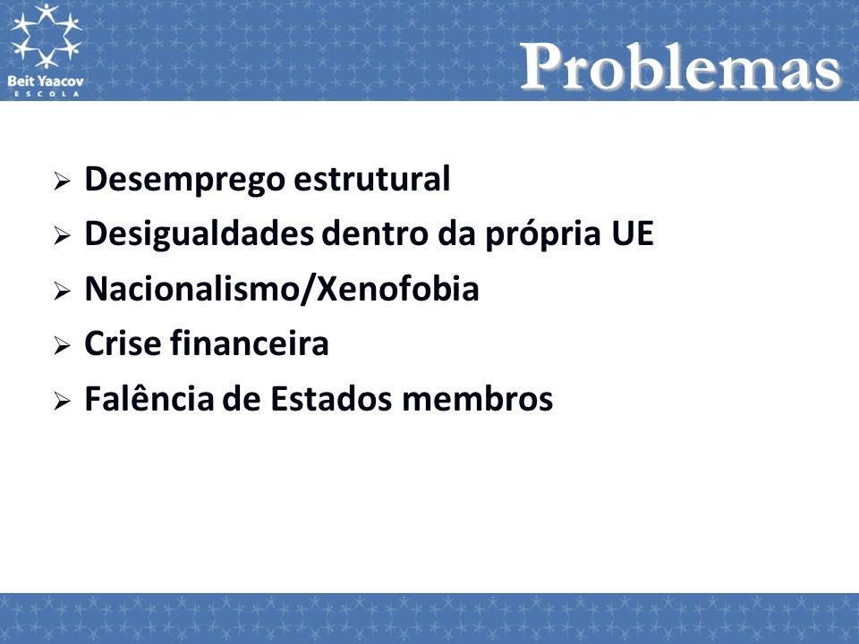 Desemprego estrutural Desigualdades dentro da própria UE Nacionalismo/Xenofobia Crise financeira Falência de Estados membros Problemas