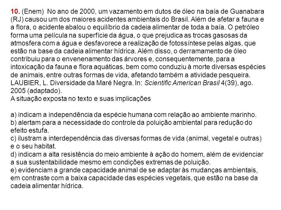 10. (Enem) No ano de 2000, um vazamento em dutos de óleo na baía de Guanabara (RJ) causou um dos maiores acidentes ambientais do Brasil. Além de afeta