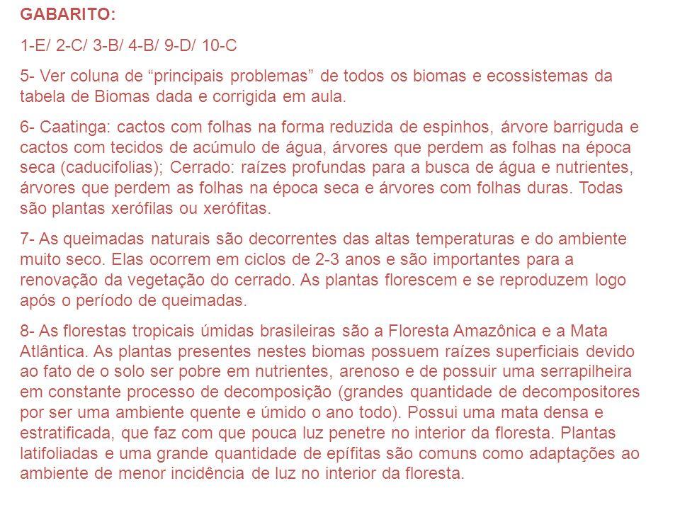 GABARITO: 1-E/ 2-C/ 3-B/ 4-B/ 9-D/ 10-C 5- Ver coluna de principais problemas de todos os biomas e ecossistemas da tabela de Biomas dada e corrigida e