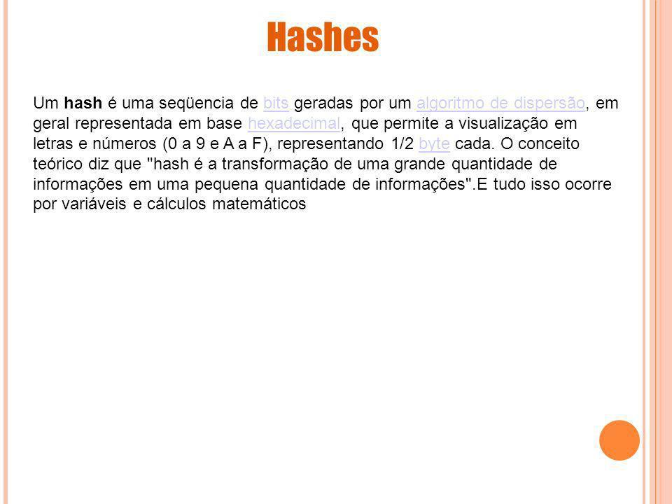 Um hash é uma seqüencia de bits geradas por um algoritmo de dispersão, em geral representada em base hexadecimal, que permite a visualização em letras