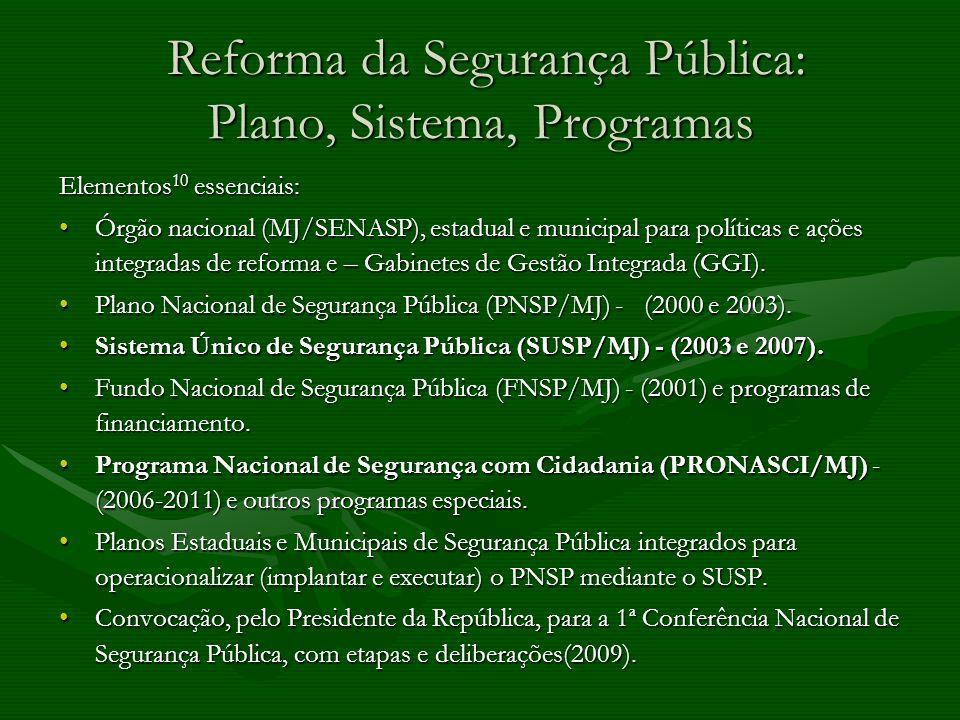 Reforma da Segurança Pública: Plano, Sistema, Programas Reforma da Segurança Pública: Plano, Sistema, Programas Elementos 10 essenciais: Órgão naciona
