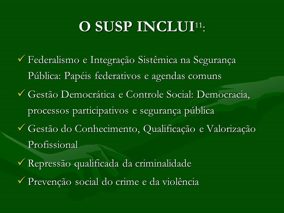 O SUSP INCLUI 11 : Federalismo e Integração Sistêmica na Segurança Pública: Papéis federativos e agendas comuns Federalismo e Integração Sistêmica na