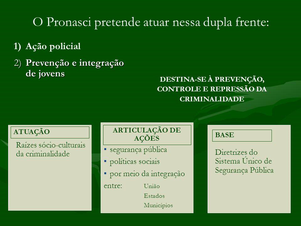 O Pronasci pretende atuar nessa dupla frente: 1) Ação policial 2) Prevenção e integração de jovens DESTINA-SE À PREVENÇÃO, CONTROLE E REPRESSÃO DA CRI