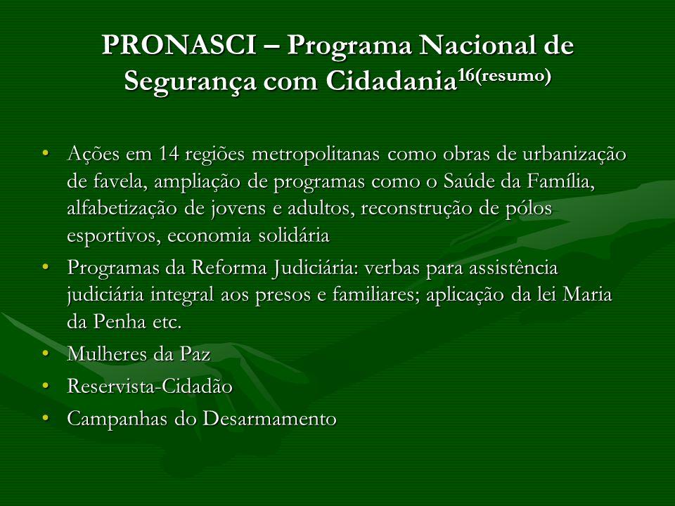 PRONASCI – Programa Nacional de Segurança com Cidadania 16(resumo) Ações em 14 regiões metropolitanas como obras de urbanização de favela, ampliação d