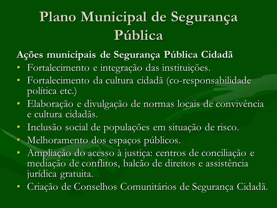 Plano Municipal de Segurança Pública Ações municipais de Segurança Pública Cidadã Fortalecimento e integração das instituições.Fortalecimento e integr