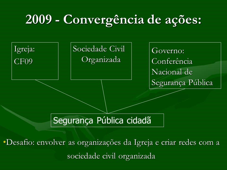 2009 - Convergência de ações: Igreja:CF09 Sociedade Civil Organizada Segurança Pública cidadã Governo: Conferência Nacional de Segurança Pública Desaf