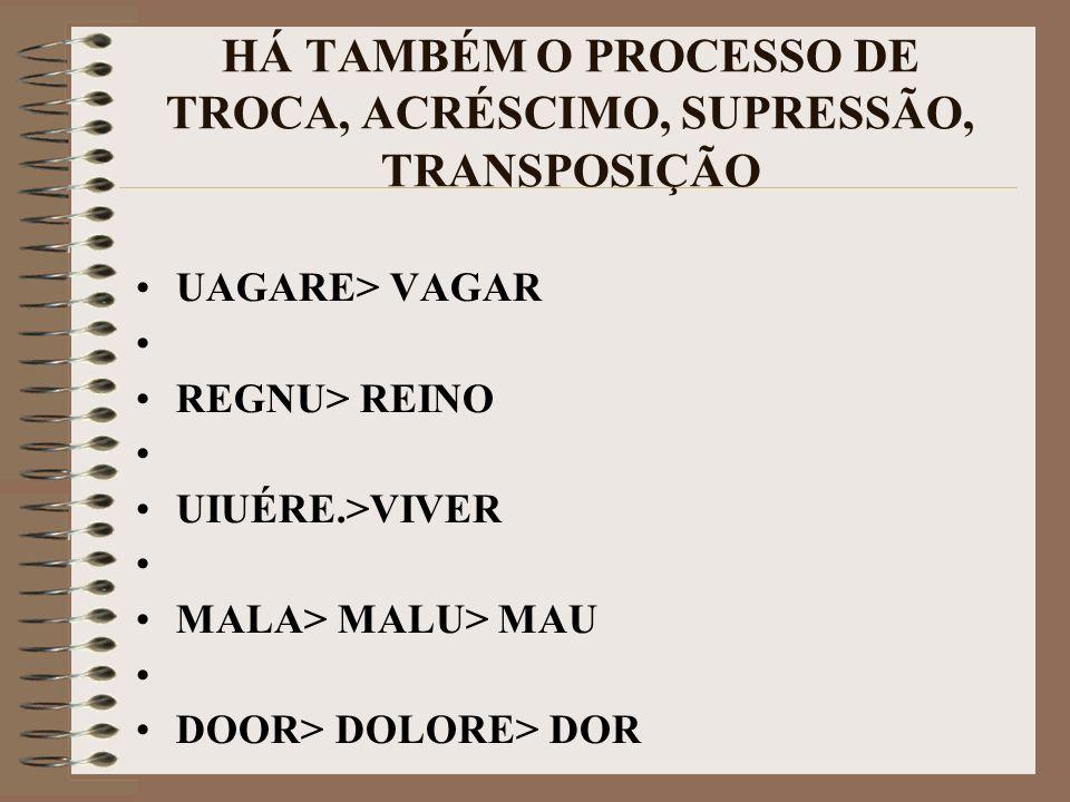 HÁ TAMBÉM O PROCESSO DE TROCA, ACRÉSCIMO, SUPRESSÃO, TRANSPOSIÇÃO UAGARE> VAGAR REGNU> REINO UIUÉRE.>VIVER MALA> MALU> MAU DOOR> DOLORE> DOR