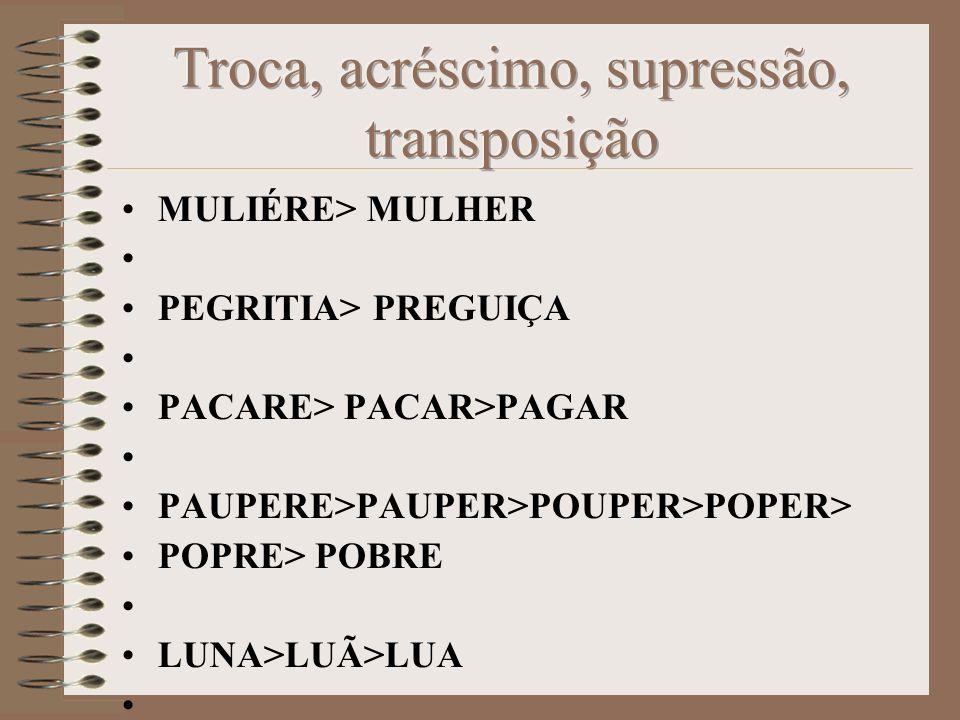MULIÉRE> MULHER PEGRITIA> PREGUIÇA PACARE> PACAR>PAGAR PAUPERE>PAUPER>POUPER>POPER> POPRE> POBRE LUNA>LUÃ>LUA