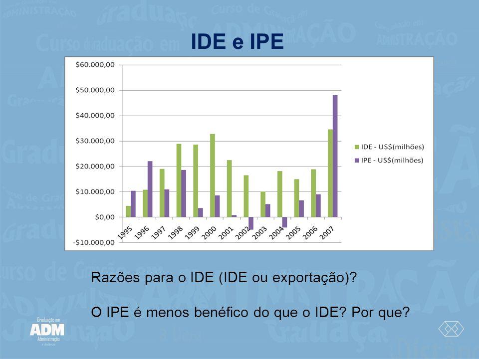 IDE e IPE Razões para o IDE (IDE ou exportação)? O IPE é menos benéfico do que o IDE? Por que?