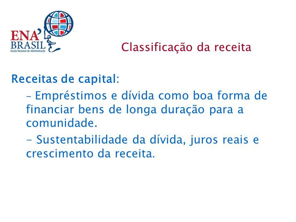 Receitas de capital: - Empréstimos e dívida como boa forma de financiar bens de longa duração para a comunidade. - Sustentabilidade da dívida, juros r