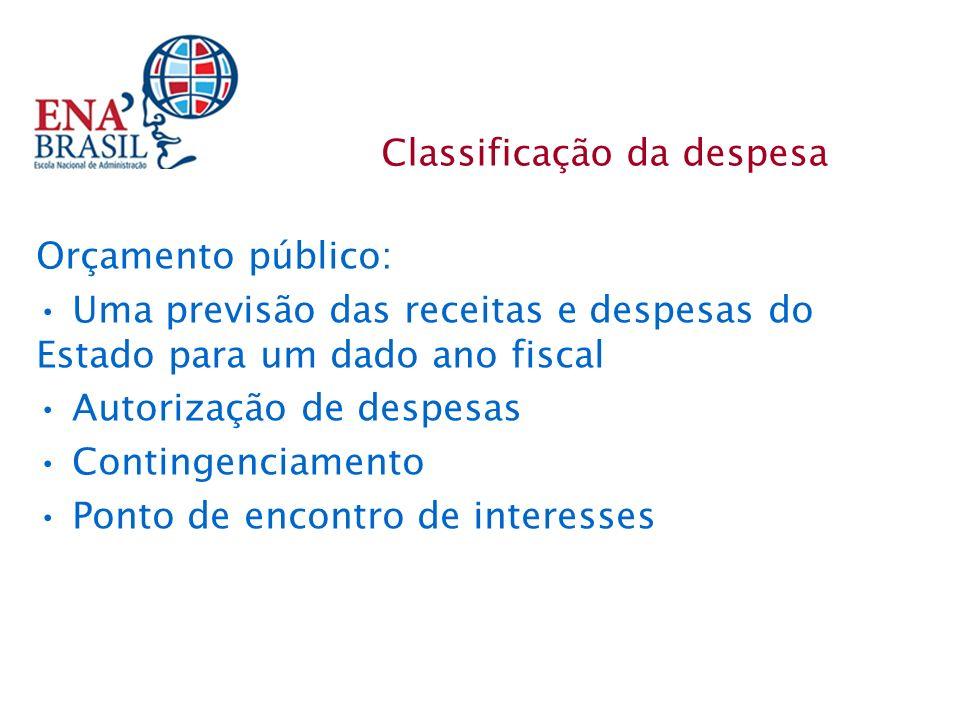 Orçamento público: Uma previsão das receitas e despesas do Estado para um dado ano fiscal Autorização de despesas Contingenciamento Ponto de encontro de interesses Classificação da despesa