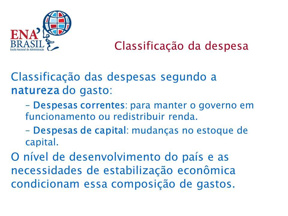 Classificação das despesas segundo a natureza do gasto: – Despesas correntes: para manter o governo em funcionamento ou redistribuir renda. – Despesas