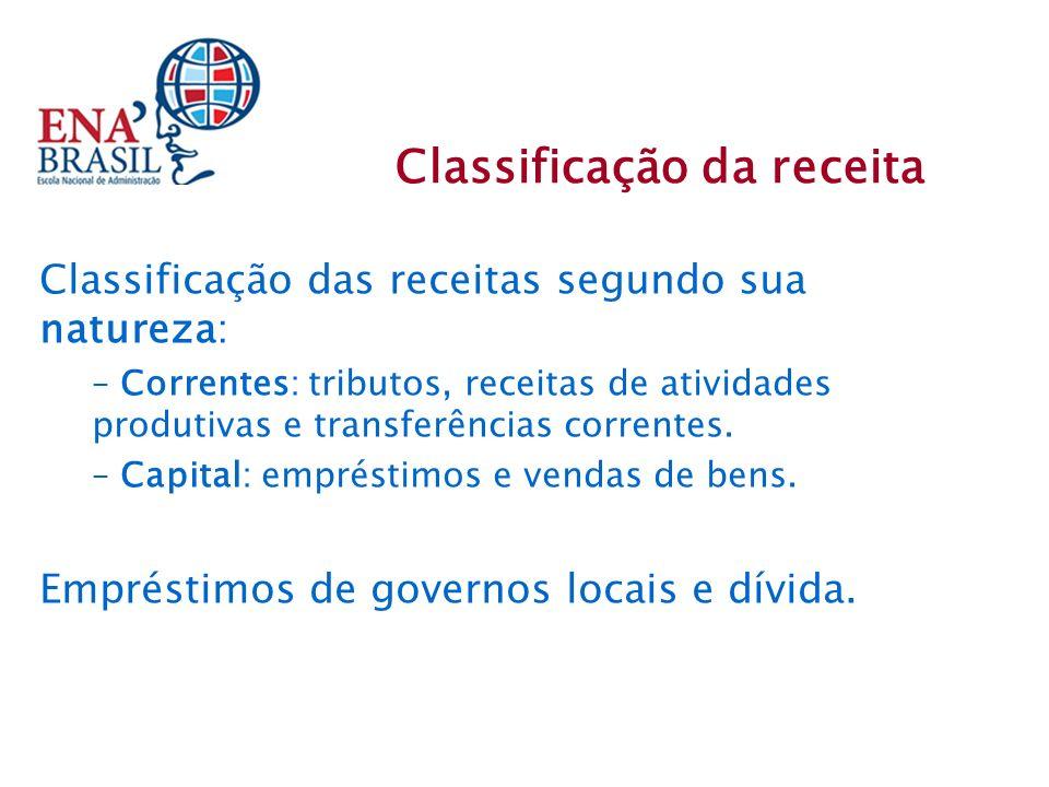 Classificação das receitas segundo sua natureza: – Correntes: tributos, receitas de atividades produtivas e transferências correntes. – Capital: empré