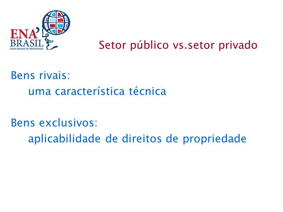 Bens rivais: uma característica técnica Bens exclusivos: aplicabilidade de direitos de propriedade Setor público vs.setor privado
