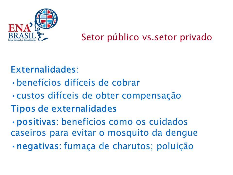 Setor público vs.setor privado Externalidades: benefícios difíceis de cobrar custos difíceis de obter compensação Tipos de externalidades positivas: b