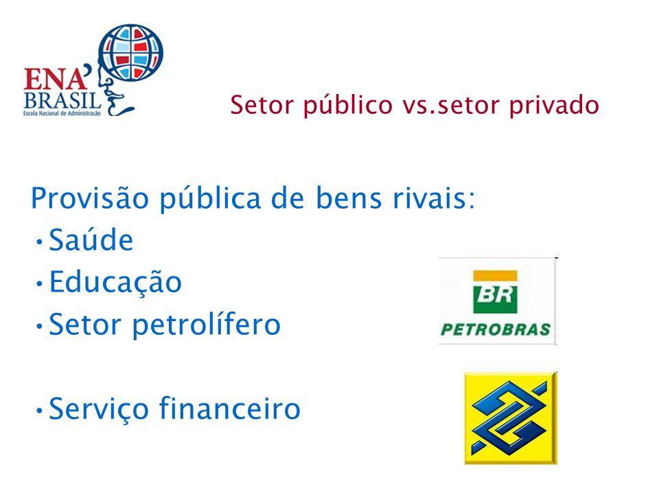 Setor público vs.setor privado Provisão pública de bens rivais: Saúde Educação Setor petrolífero Serviço financeiro