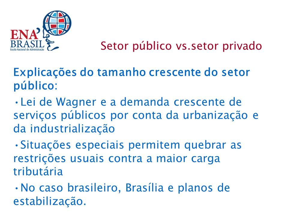 Setor público vs.setor privado Explicações do tamanho crescente do setor público: Lei de Wagner e a demanda crescente de serviços públicos por conta d