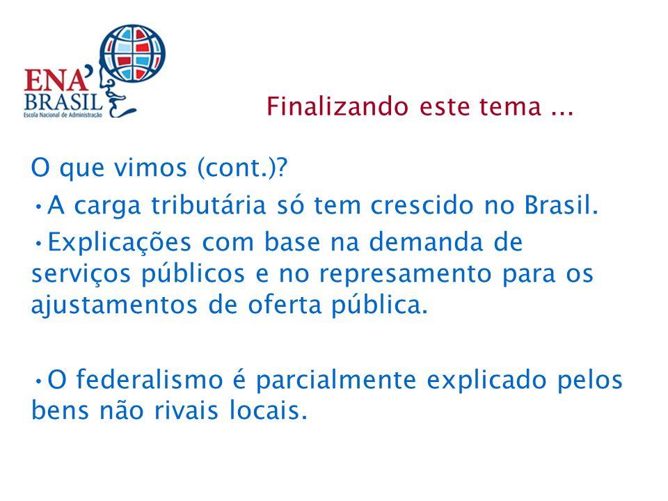Finalizando este tema... O que vimos (cont.)? A carga tributária só tem crescido no Brasil. Explicações com base na demanda de serviços públicos e no