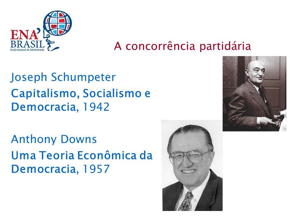 Joseph Schumpeter Capitalismo, Socialismo e Democracia, 1942 Anthony Downs Uma Teoria Econômica da Democracia, 1957 A concorrência partidária