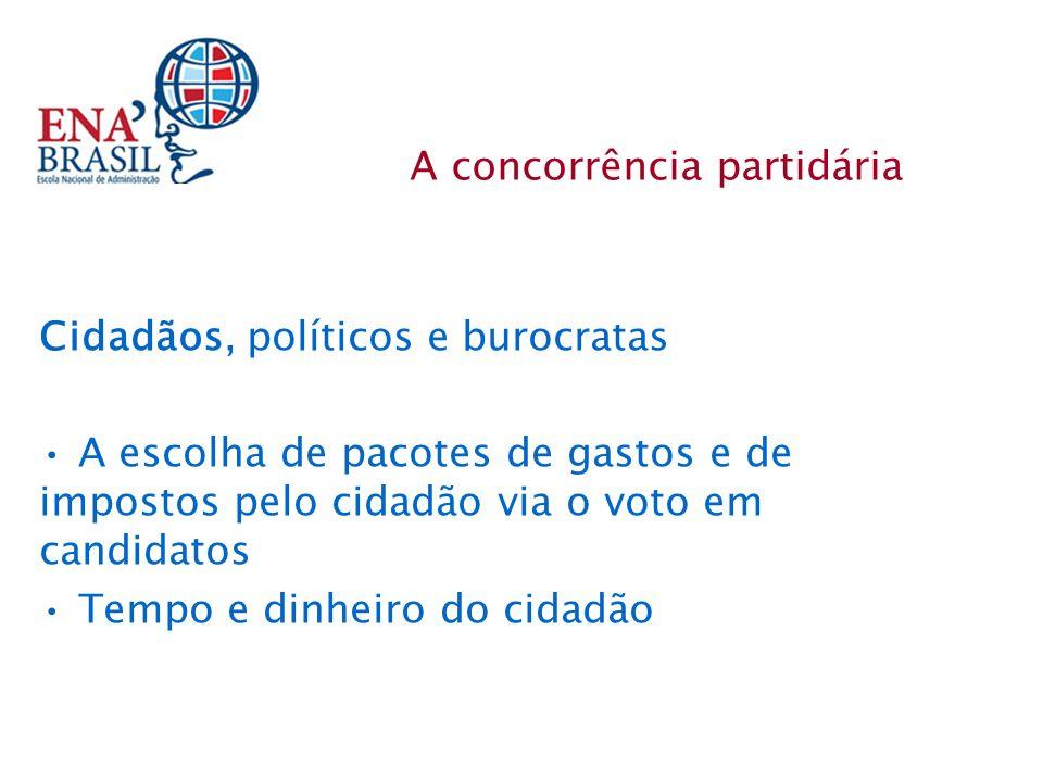 Cidadãos, políticos e burocratas Os políticos e seus serviços A busca do poder e de rendimentos Partidos políticos e suas plataformas A concorrência partidária