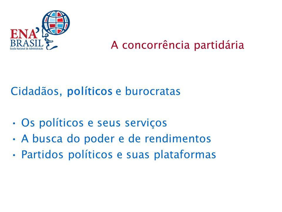 Cidadãos, políticos e burocratas Os políticos e seus serviços A busca do poder e de rendimentos Partidos políticos e suas plataformas A concorrência p