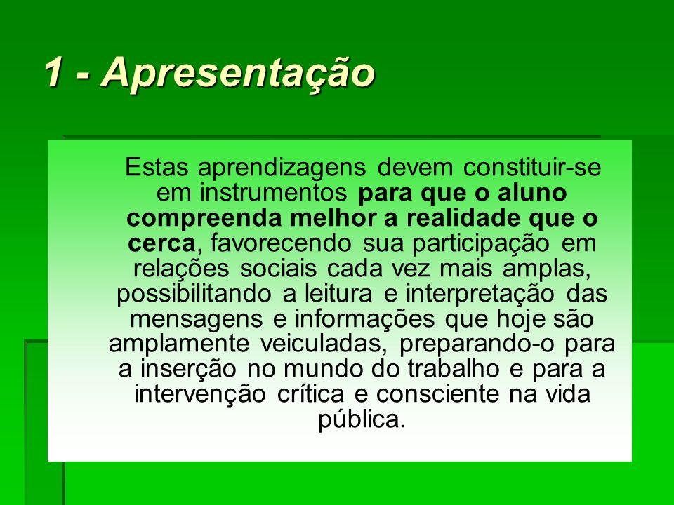 6 - Conteúdo Programático 1 – História da Escola Pública No Brasil 1 – História da Escola Pública No Brasil 2 – Educação fiscal 2 – Educação fiscal 3 – Função Social da Escola.