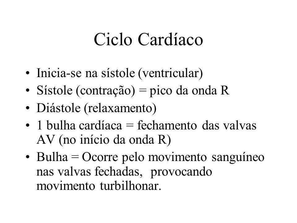 Ciclo Cardíaco Inicia-se na sístole (ventricular) Sístole (contração) = pico da onda R Diástole (relaxamento) 1 bulha cardíaca = fechamento das valvas AV (no início da onda R) Bulha = Ocorre pelo movimento sanguíneo nas valvas fechadas, provocando movimento turbilhonar.