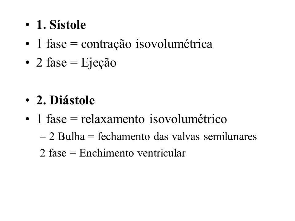 1.Sístole 1 fase = contração isovolumétrica 2 fase = Ejeção 2.