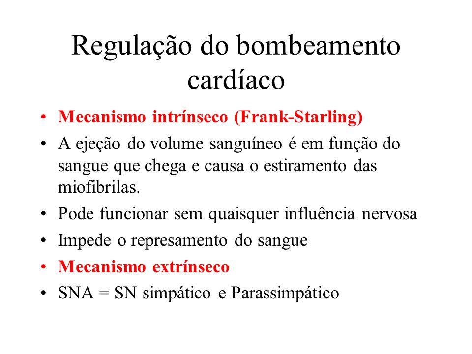 Regulação do bombeamento cardíaco Mecanismo intrínseco (Frank-Starling) A ejeção do volume sanguíneo é em função do sangue que chega e causa o estiramento das miofibrilas.