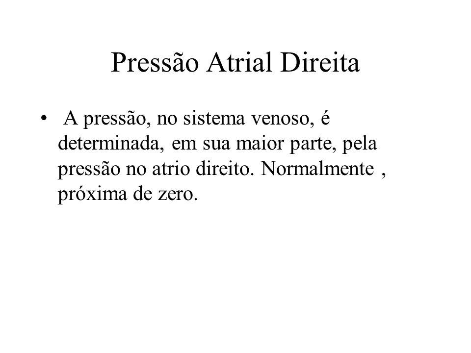 Pressão Atrial Direita A pressão, no sistema venoso, é determinada, em sua maior parte, pela pressão no atrio direito.