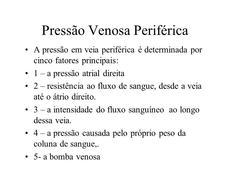 Pressão Venosa Periférica A pressão em veia periférica é determinada por cinco fatores principais: 1 – a pressão atrial direita 2 – resistência ao fluxo de sangue, desde a veia até o átrio direito.