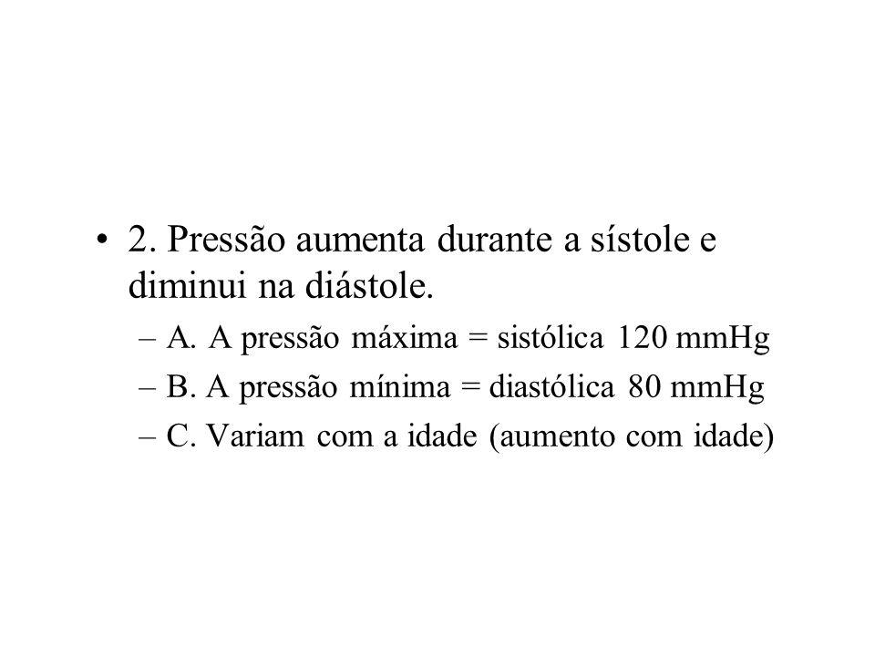 2.Pressão aumenta durante a sístole e diminui na diástole.