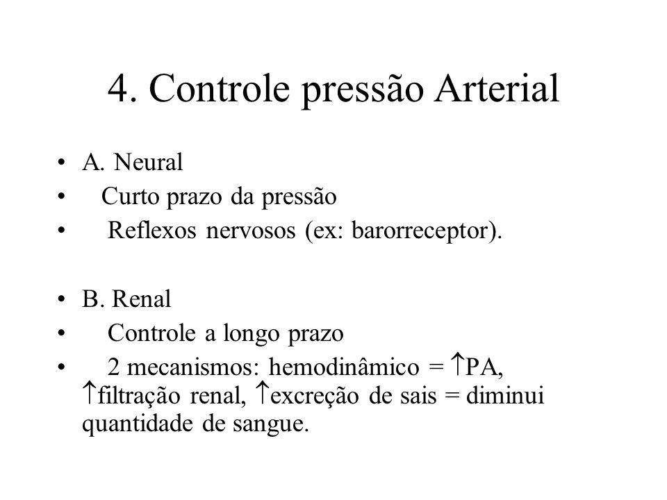 4.Controle pressão Arterial A.