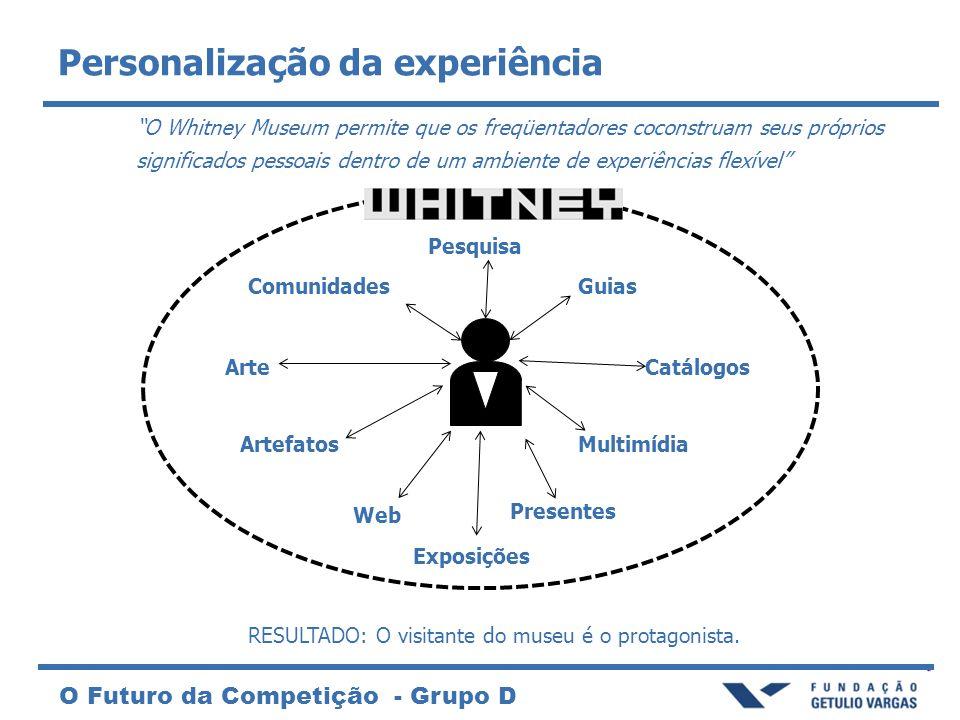 O Futuro da Competição - Grupo D Personalização da experiência O Whitney Museum permite que os freqüentadores coconstruam seus próprios significados p