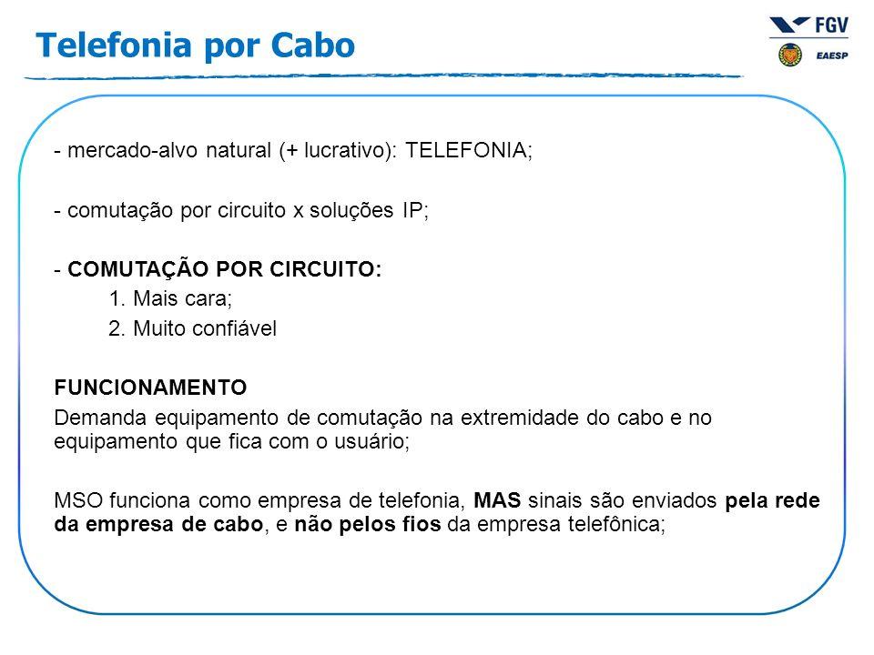 - mercado-alvo natural (+ lucrativo): TELEFONIA; - comutação por circuito x soluções IP; - COMUTAÇÃO POR CIRCUITO: 1. Mais cara; 2. Muito confiável FU