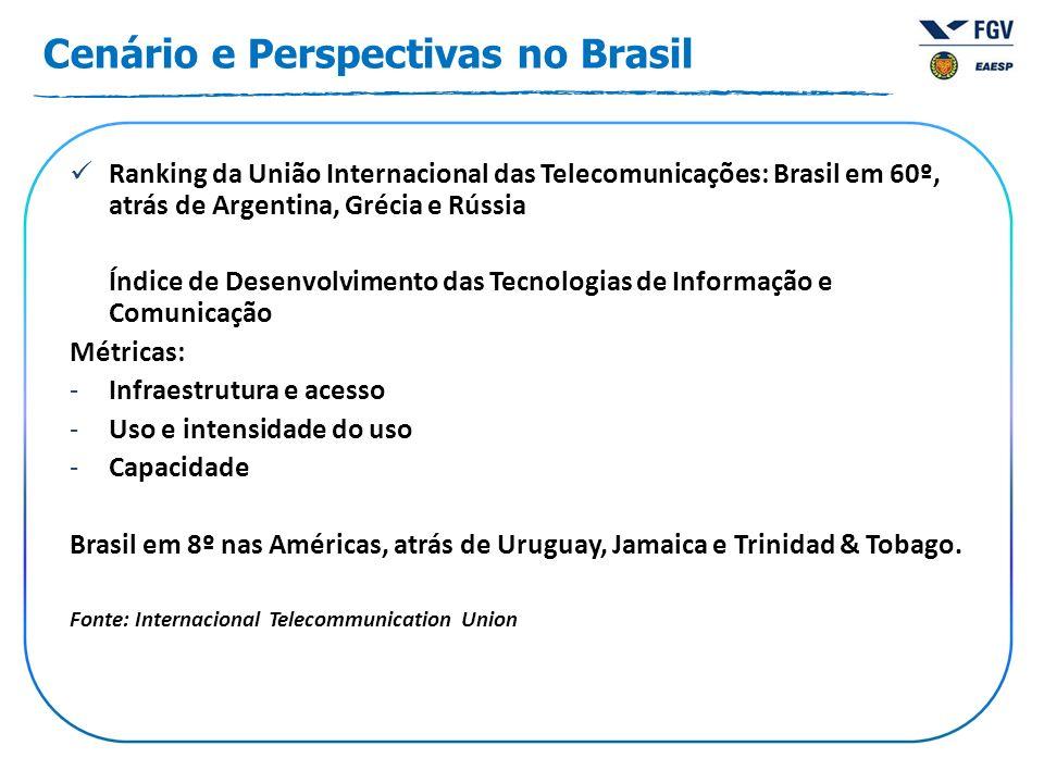 Cenário e Perspectivas no Brasil Ranking da União Internacional das Telecomunicações: Brasil em 60º, atrás de Argentina, Grécia e Rússia Índice de Des