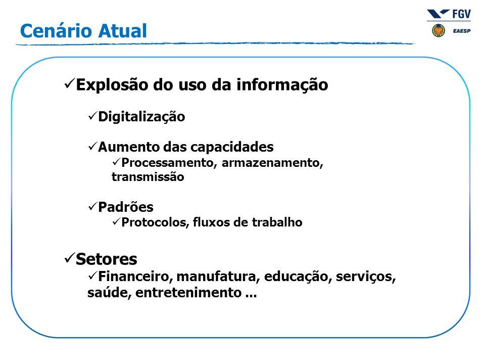 Cenário Atual Explosão do uso da informação Digitalização Aumento das capacidades Processamento, armazenamento, transmissão Padrões Protocolos, fluxos