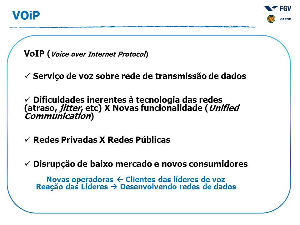 VOiP VoIP ( Voice over Internet Protocol ) Serviço de voz sobre rede de transmissão de dados Dificuldades inerentes à tecnologia das redes (atraso, ji