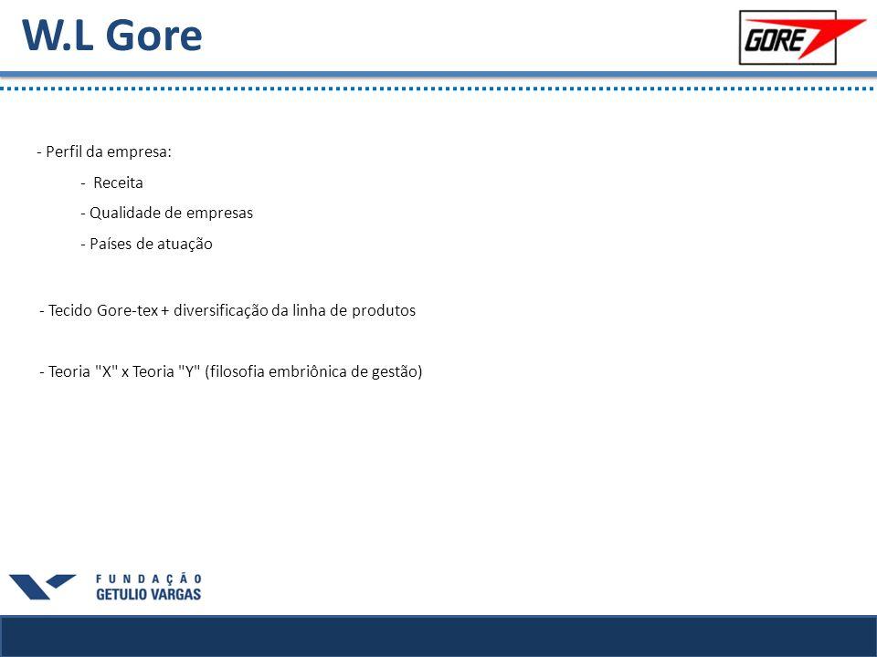 - Perfil da empresa: - Receita - Qualidade de empresas - Países de atuação W.L Gore - Tecido Gore-tex + diversificação da linha de produtos - Teoria