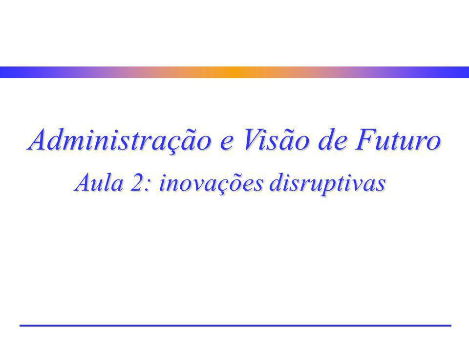 Administração e Visão de Futuro Aula 2: inovações disruptivas