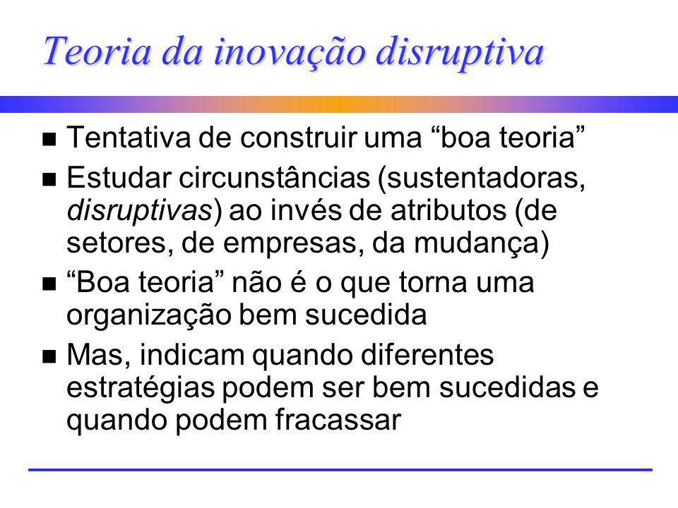 Teoria da inovação disruptiva n Tentativa de construir uma boa teoria n Estudar circunstâncias (sustentadoras, disruptivas) ao invés de atributos (de