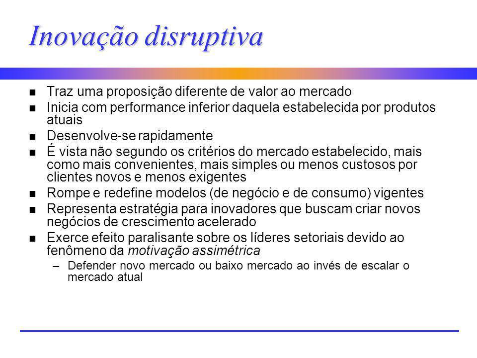 Inovação disruptiva n Traz uma proposição diferente de valor ao mercado n Inicia com performance inferior daquela estabelecida por produtos atuais n D