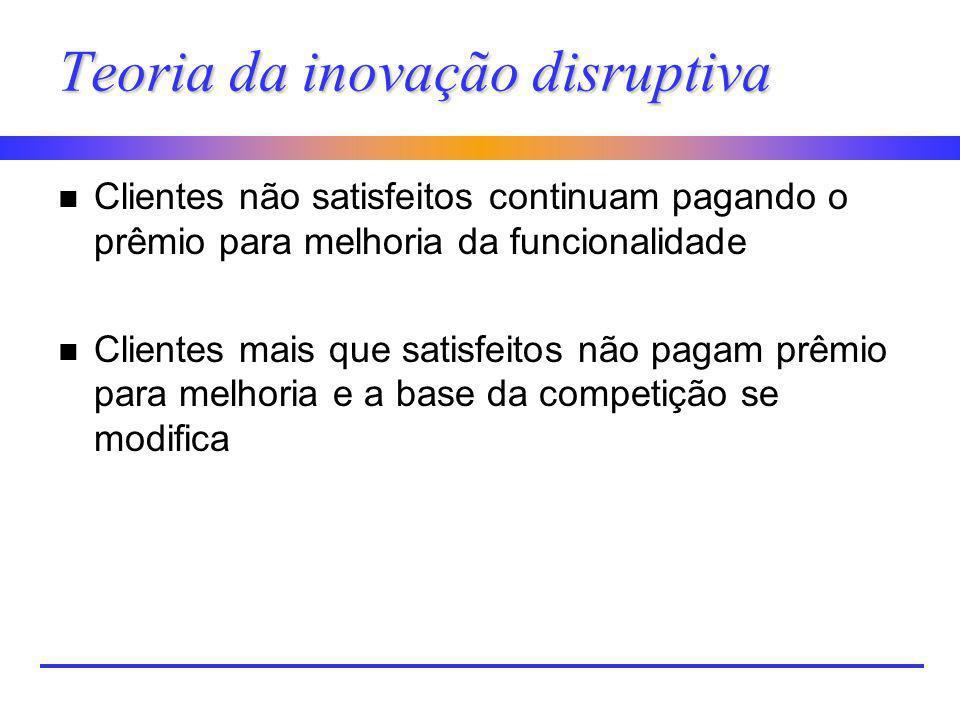 Teoria da inovação disruptiva n Clientes não satisfeitos continuam pagando o prêmio para melhoria da funcionalidade n Clientes mais que satisfeitos nã