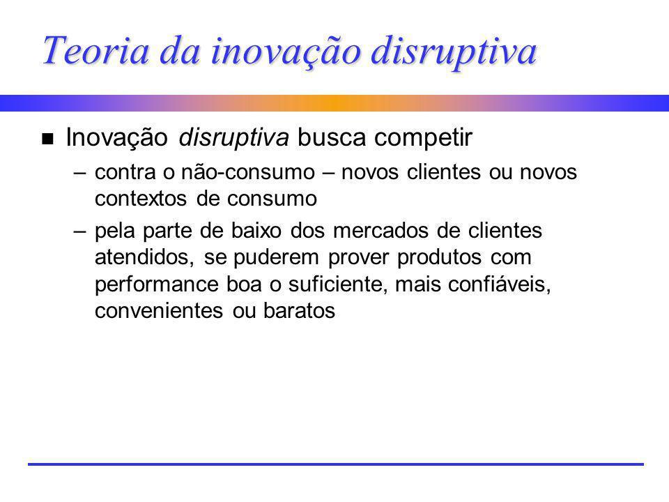 Teoria da inovação disruptiva n Inovação disruptiva busca competir –contra o não-consumo – novos clientes ou novos contextos de consumo –pela parte de