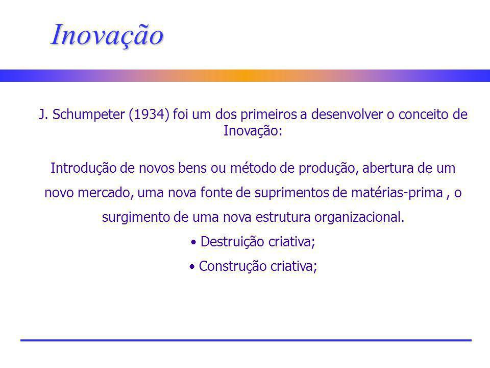 Inovação J. Schumpeter (1934) foi um dos primeiros a desenvolver o conceito de Inovação: Introdução de novos bens ou método de produção, abertura de u