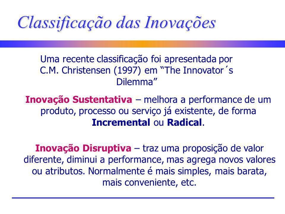 Classificação das Inovações Uma recente classificação foi apresentada por C.M. Christensen (1997) em The Innovator´s Dilemma Inovação Sustentativa – m