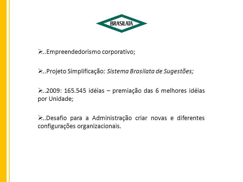 ...Empreendedorismo corporativo;...Projeto Simplificação: Sistema Brasilata de Sugestões;...2009: 165.545 idéias – premiação das 6 melhores idéias por