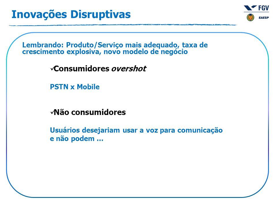 Inovações Disruptivas Lembrando: Produto/Serviço mais adequado, taxa de crescimento explosiva, novo modelo de negócio Consumidores overshot PSTN x Mobile Não consumidores Usuários desejariam usar a voz para comunicação e não podem...